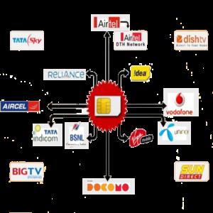Single SIM Multi Recharge Software - Software Marketplace